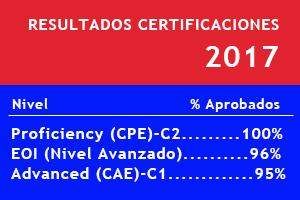 CEAN. Resultados Certificaciones 2017